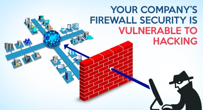 securitoo firewall