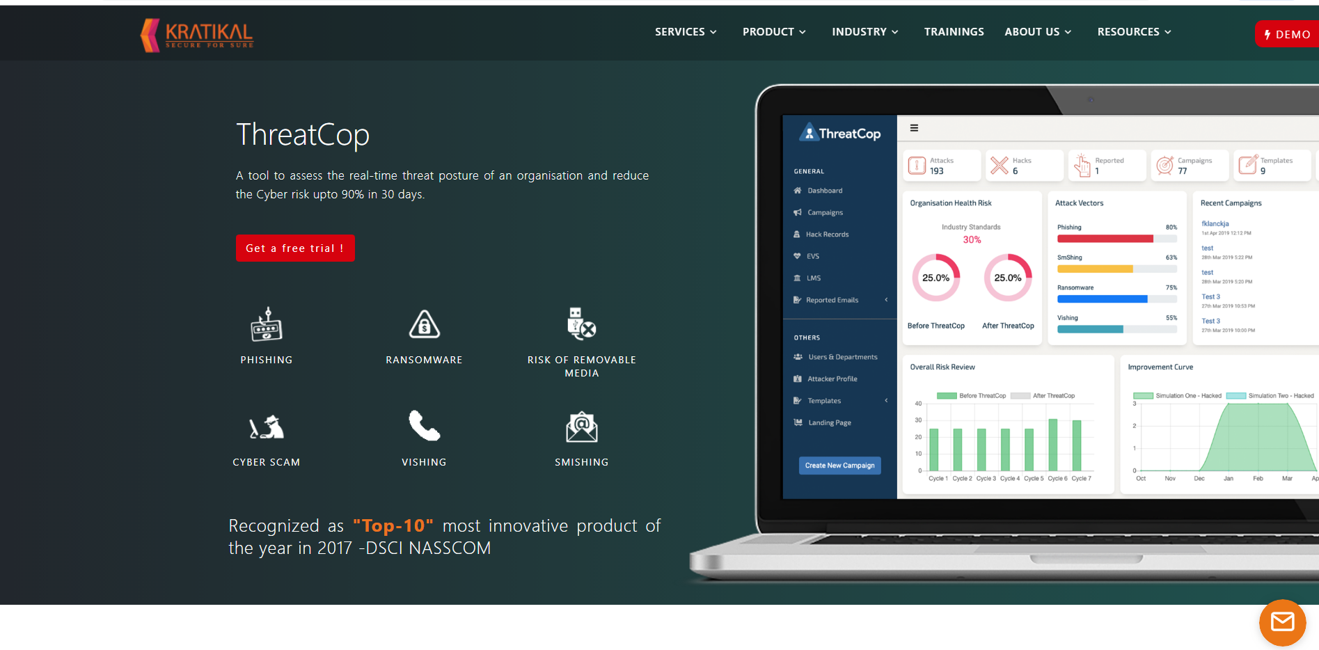 Secure your organization against clone phishing attack with ThreatCop