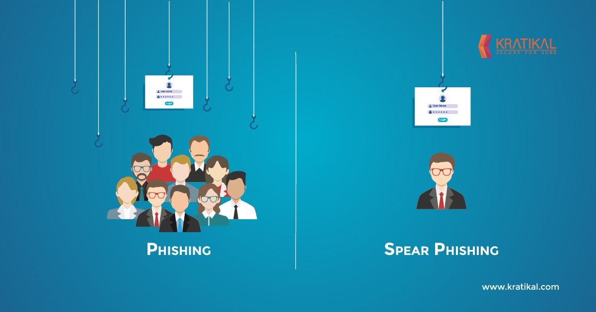 Spear Phishing and Phishing