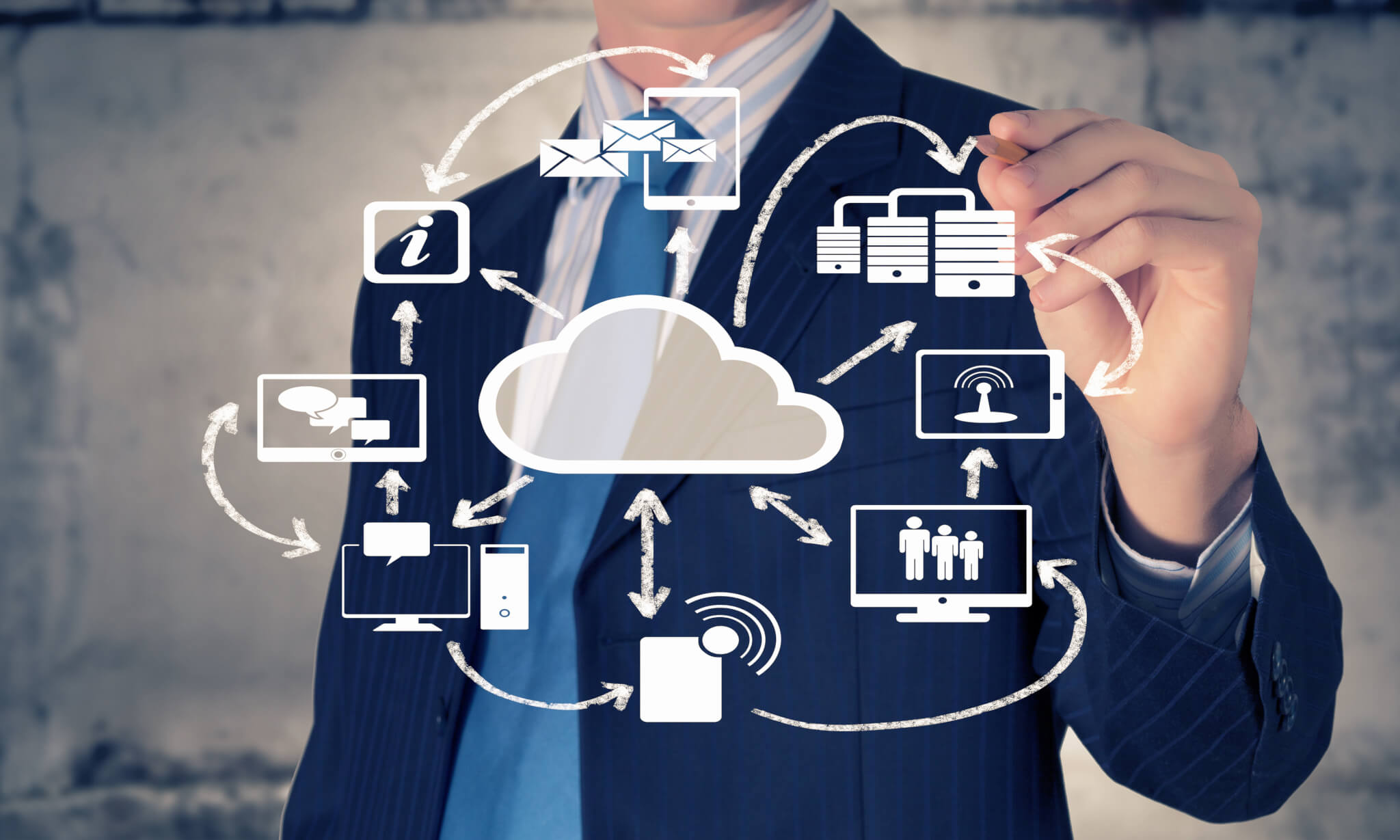 Benefits of cloud in an organization