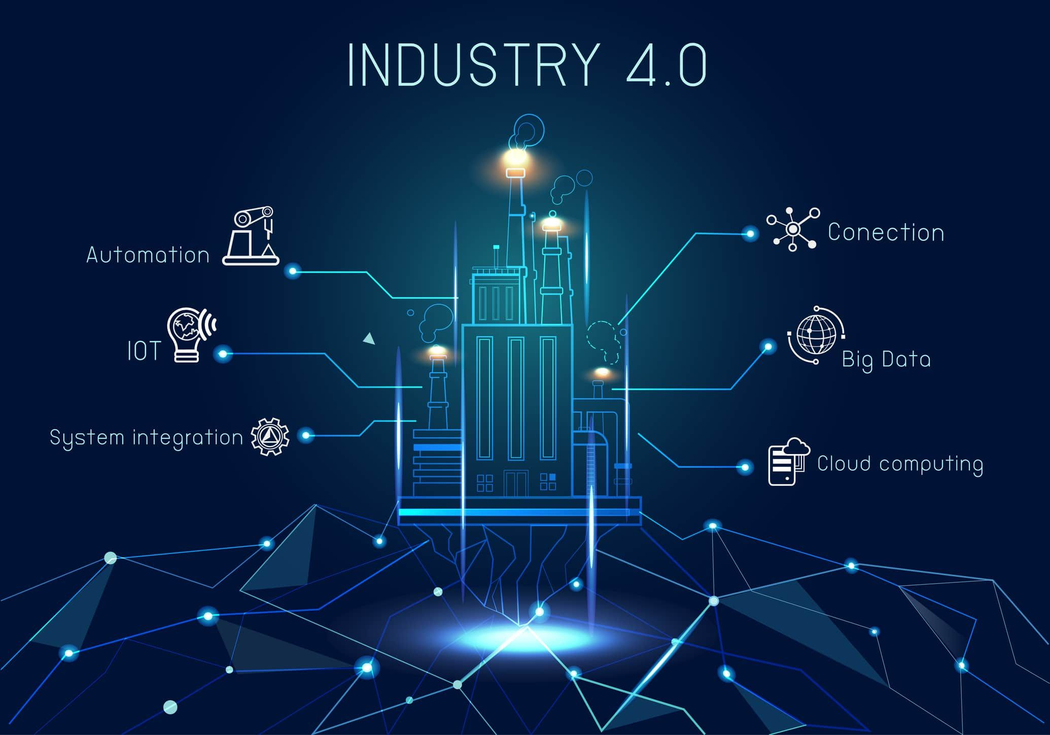 IoT in India: Indusrty 4.0