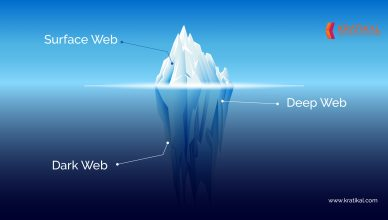 Surface-Web-vs.-Deep-Web-vs.-Dark-Web-–-Everything-explained
