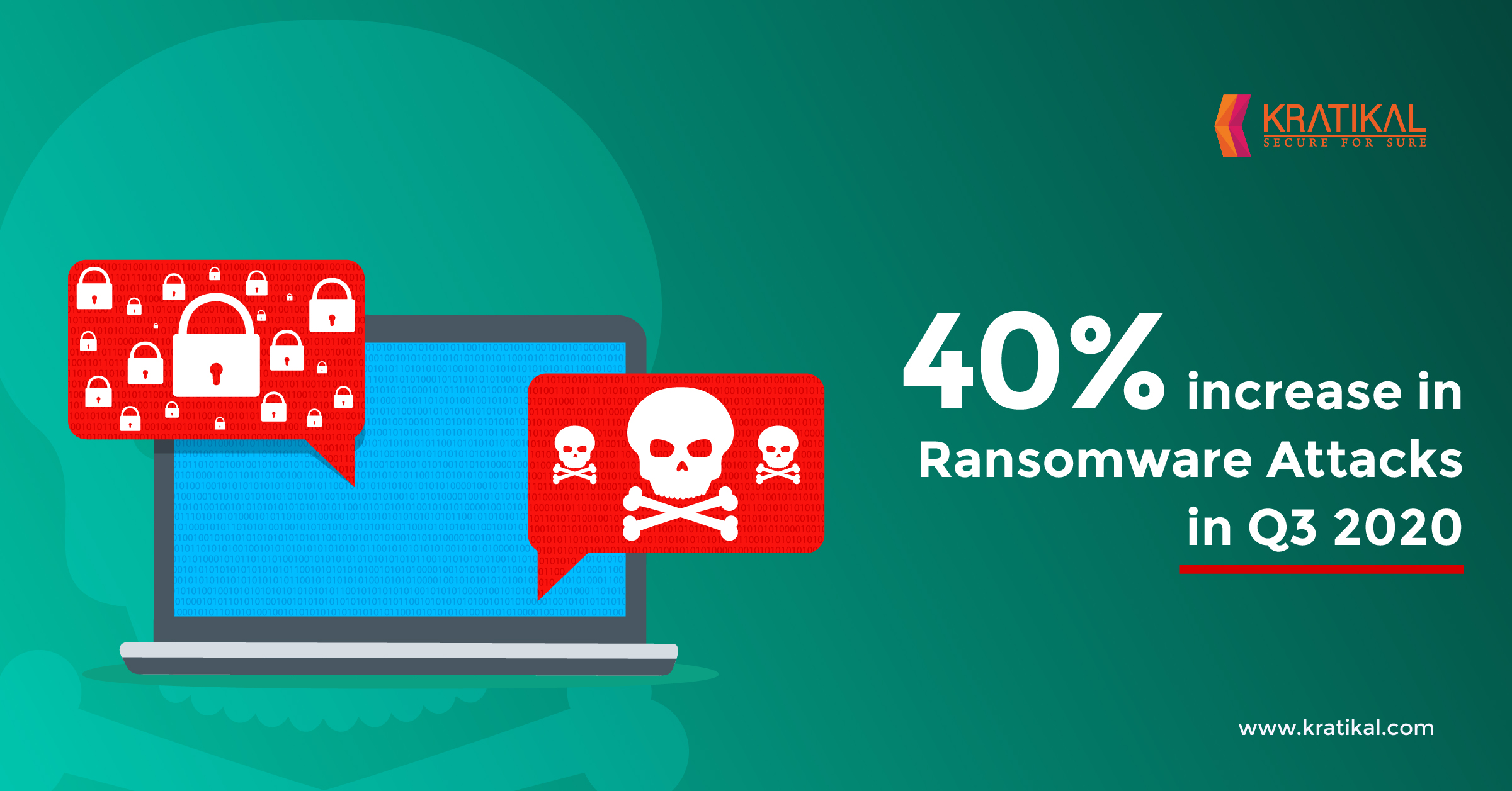 Spike in ransomware attacks in Q3 2020