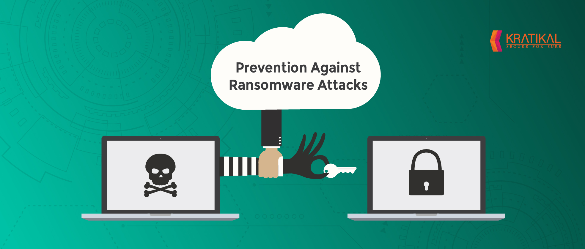 Preventive actions against ransomware attacks