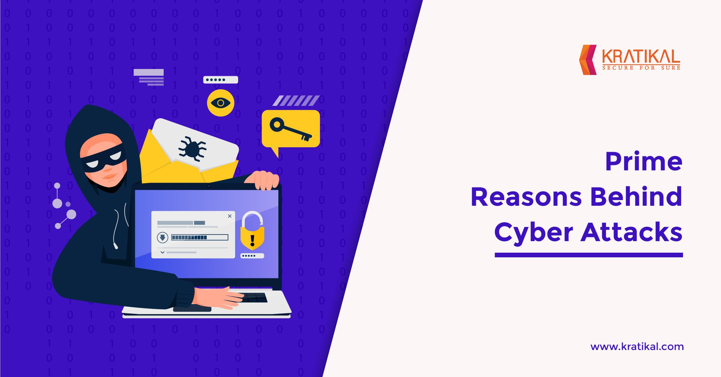 Prime Reasons Behind Cyber Attacks