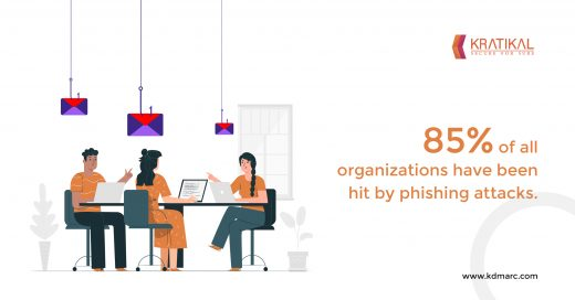 85% of all organizations have been hit by phishing attacks