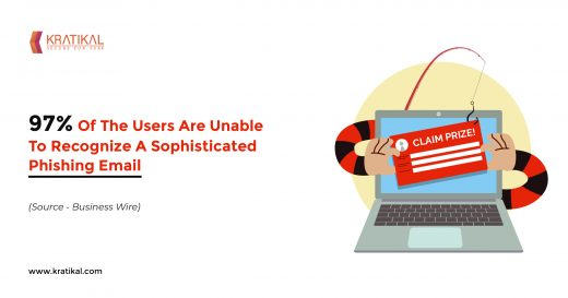97% of the users are unable to recognize a sophisticated phishing email