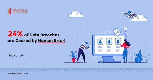24% of Data Breaches are Caused by Human Error