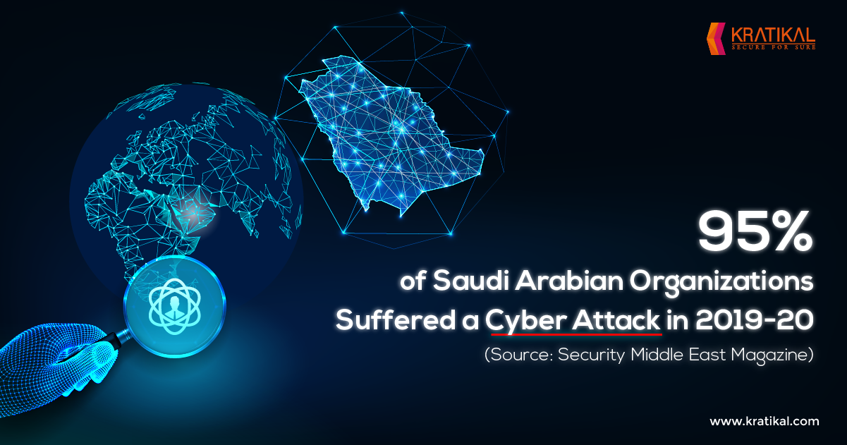 Cyber attacks in the Middle East