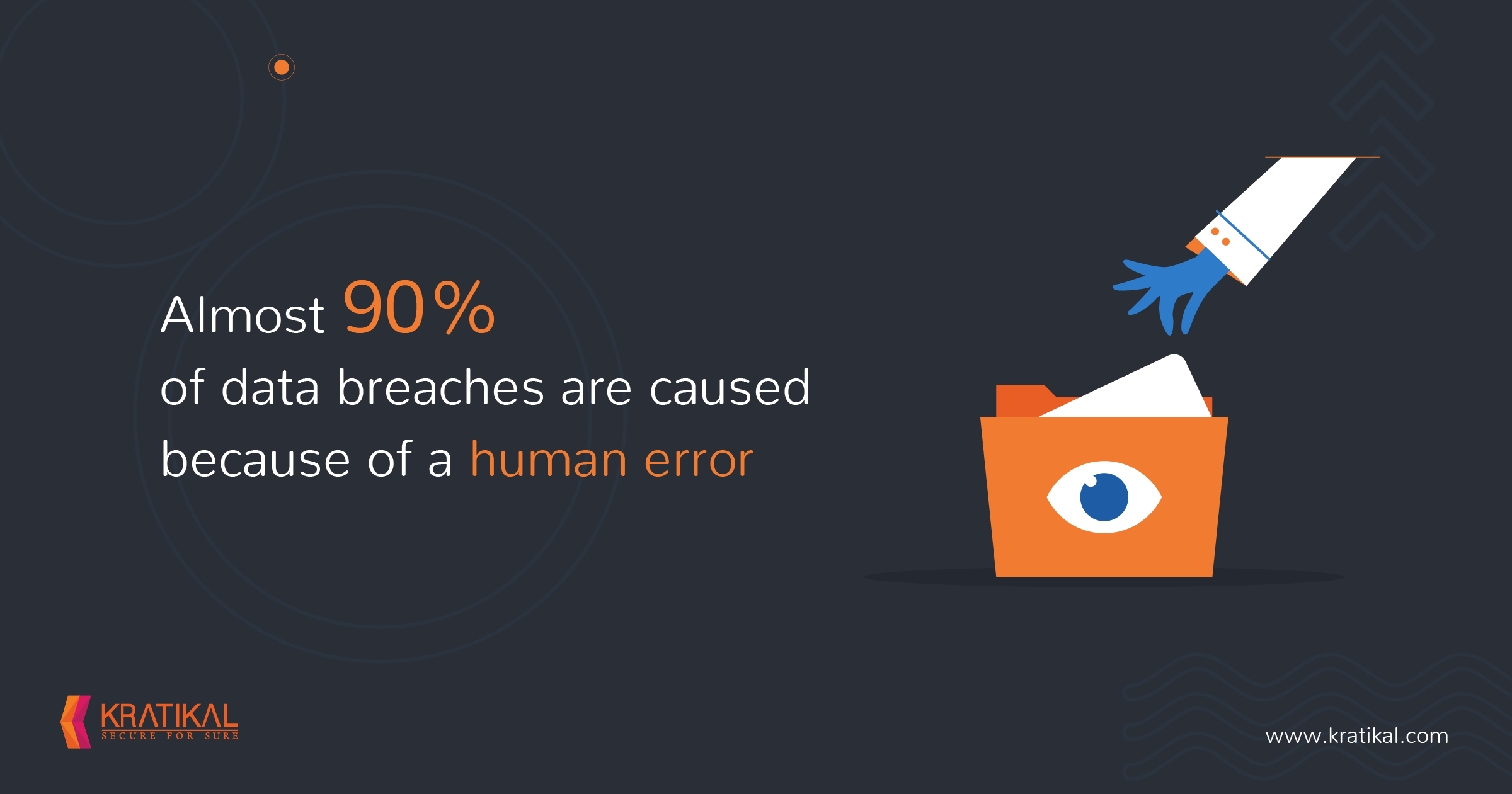 Almost 90% of data breaches are caused because of a human error