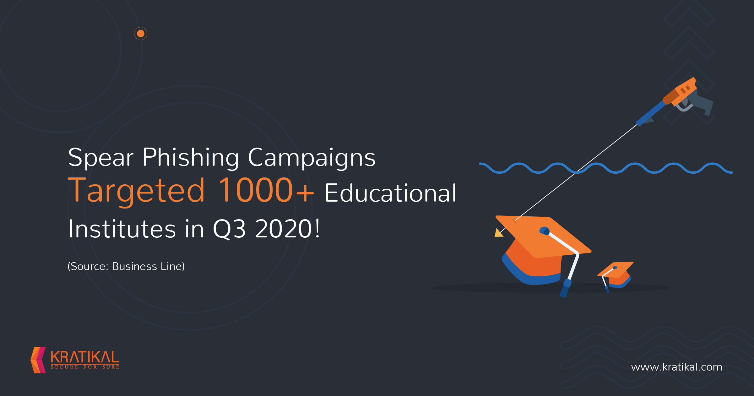 Spear Phishing Campaigns Targeted 1000+ Organizations in the Education Sectorin Q3 2020!