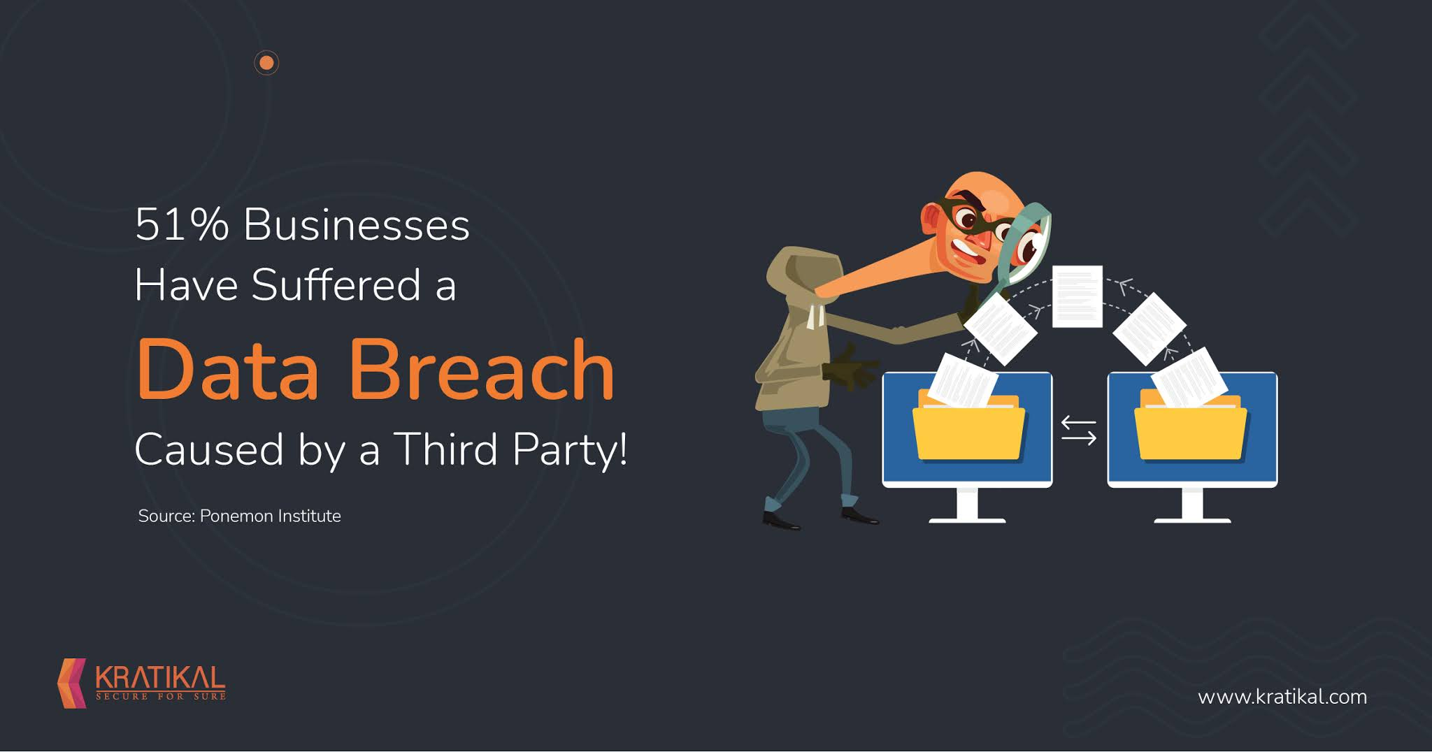 51% businesses suffered a data breach caused by a third-party