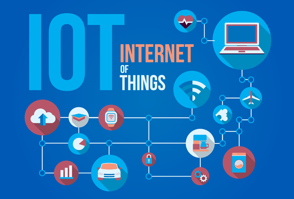 IoT growth rate