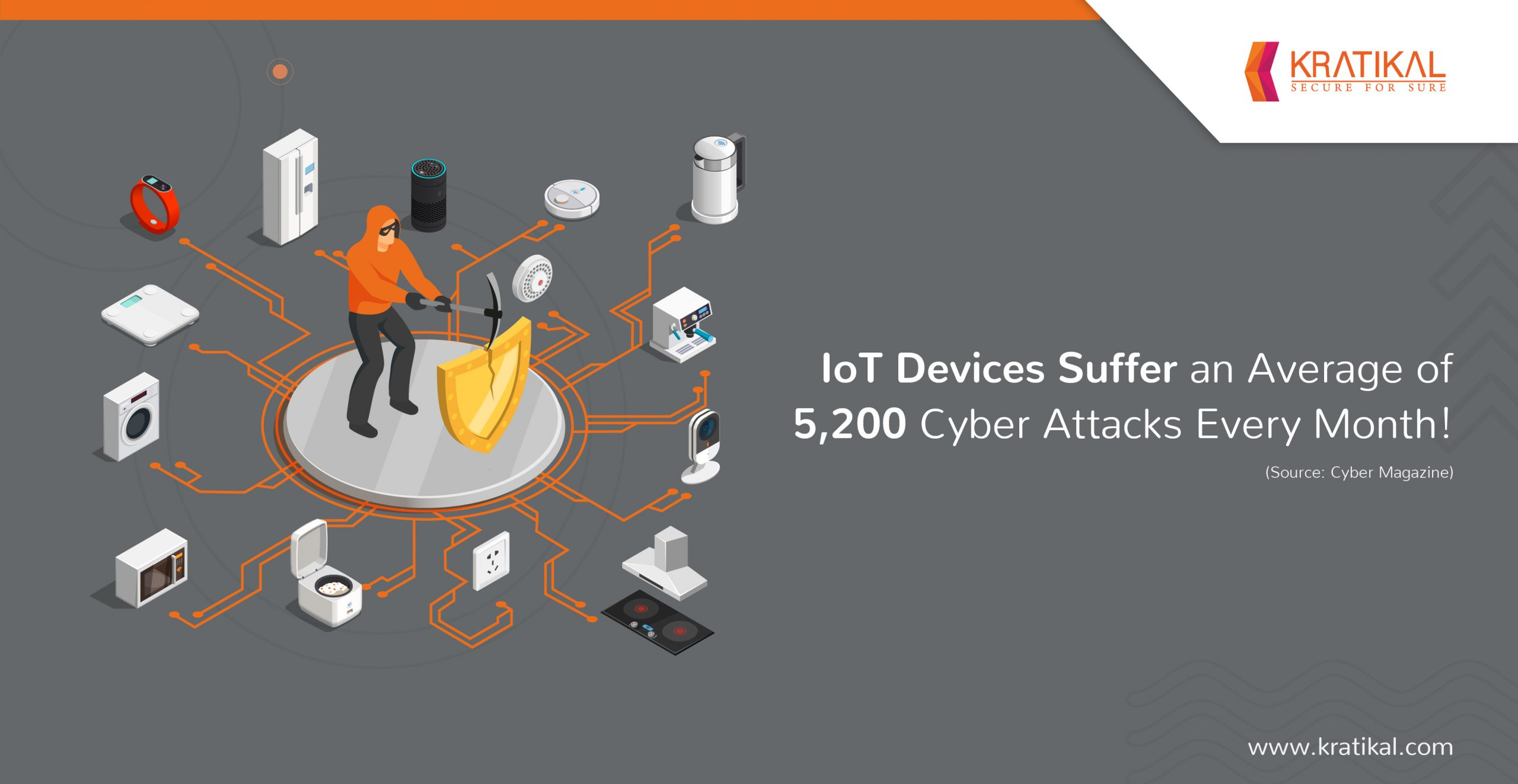Cyber Threats Plaguing IoT Devices